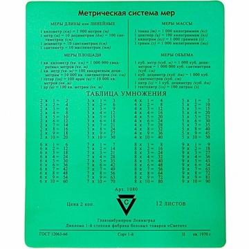 CBR CMP 024 Arithmetic